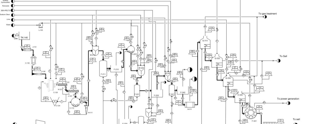 Process Flow Diagram Copper Cathode Plant