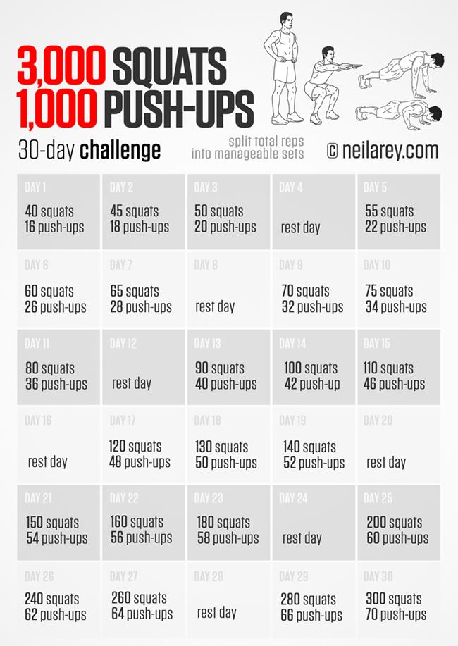 One Day Push-Up Challenge photo
