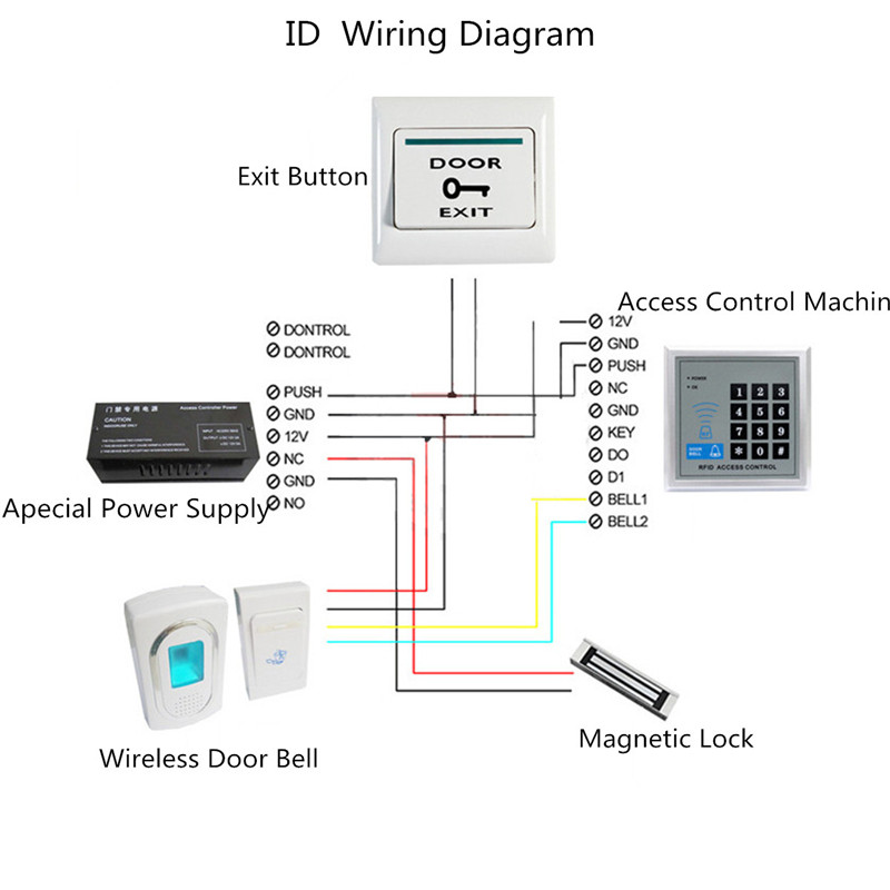 The Whole Set Standalone Access Control System-Access ControlTime