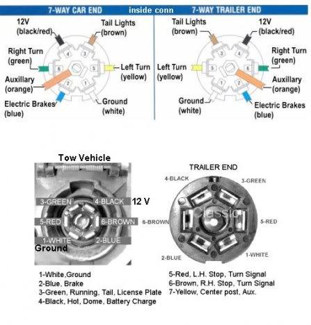 Keystone Rv Wiring Schematic Wiring Schematic Diagram