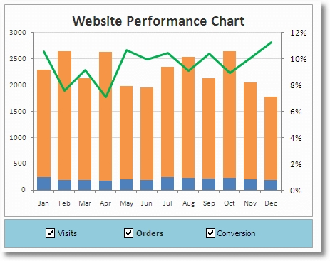 Top 3 Excel Productivity Tips for Web Analytics Dashboards - How To Graph Excel