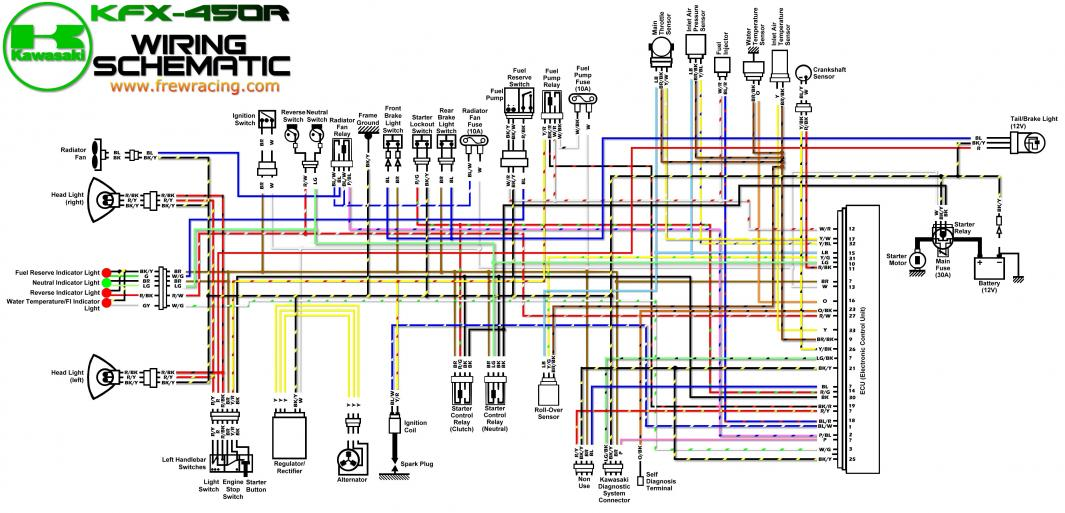 Kfx400 Wiring Harness Download Wiring Diagram