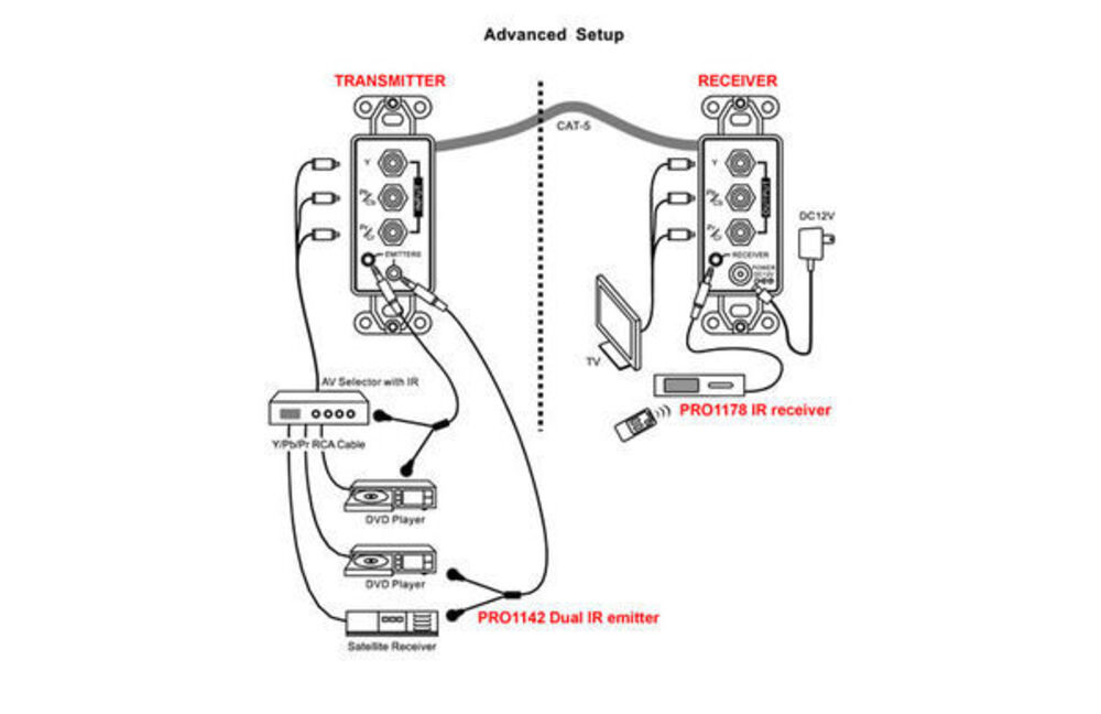clipsal cat5 wall plate wiring