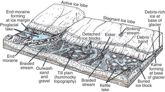 KGS Pub Inf Circ 28--Glaciers in Kansas