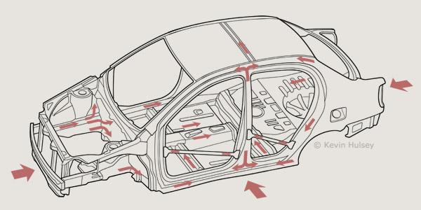 crumple zone diagram