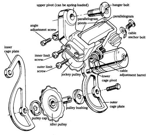shimano deore rear derailleur diagram