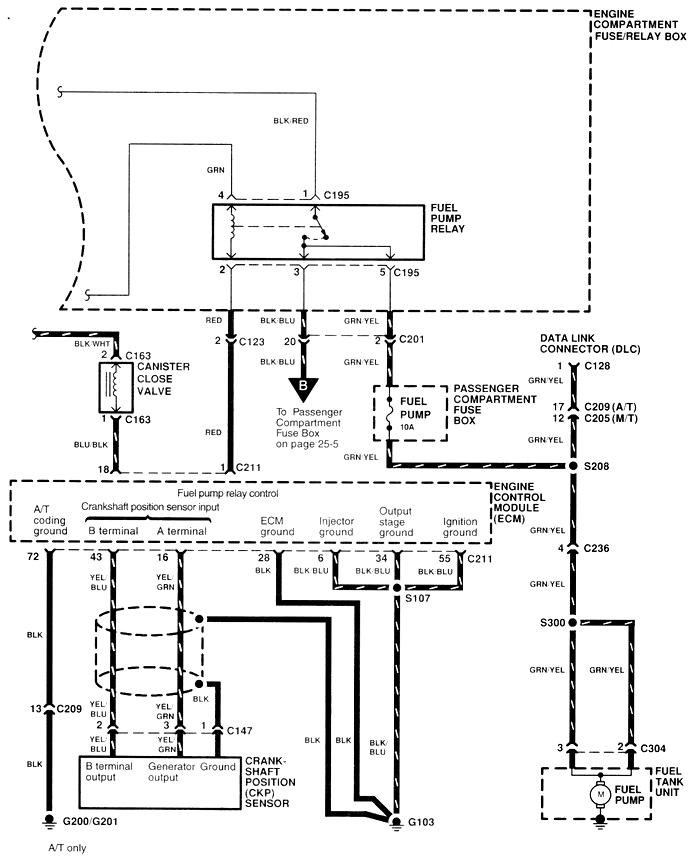 2004 kia sedona fuel pump wiring diagram