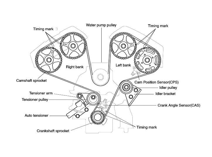 wiring diagram for 2005 hyundai santa fe 3.5