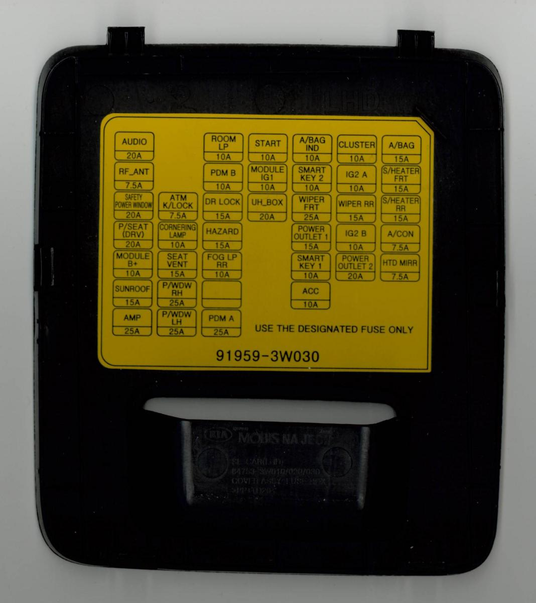 car fuse box cover