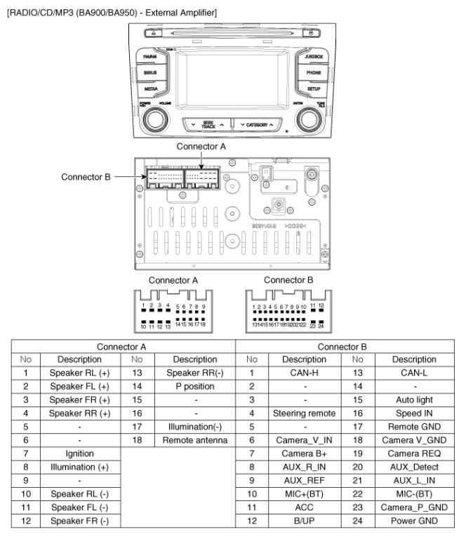 kia automotive wiring diagrams infinity an aftermarket stereo and