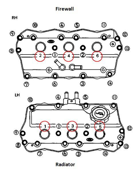 2009 Kia Sedona 38L Cylinder Diagram? - Kia Forum