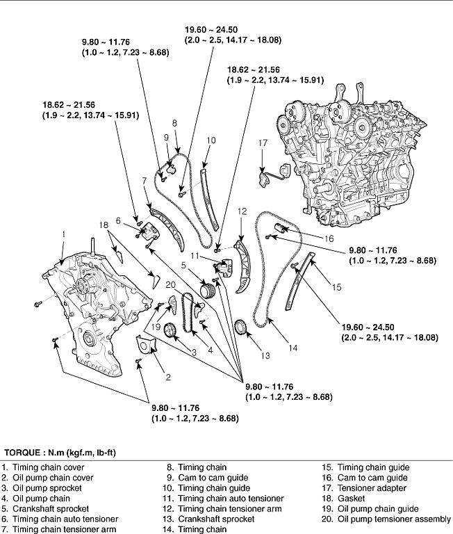 Timing Chain Replacement Parts Motor Repalcement Parts And Diagram