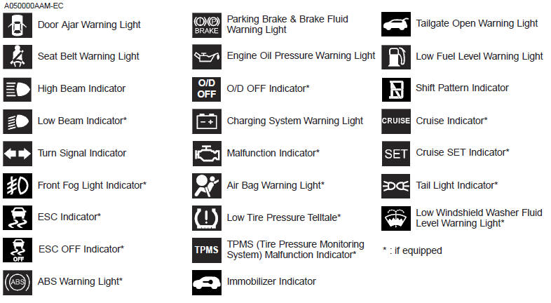 2013 kia rio warning lights