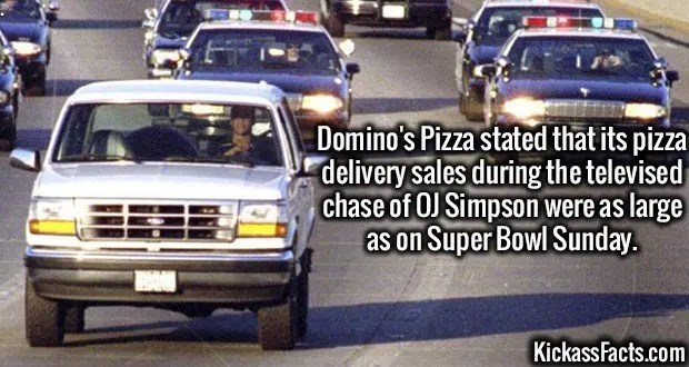 3608 OJ Simpson Chase-Domino's Pizza stated that its pizza delivery sales during the televised chase of OJ Simpson were as large as on Super Bowl Sunday.