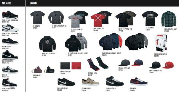 Nike SB January 2010 Collection