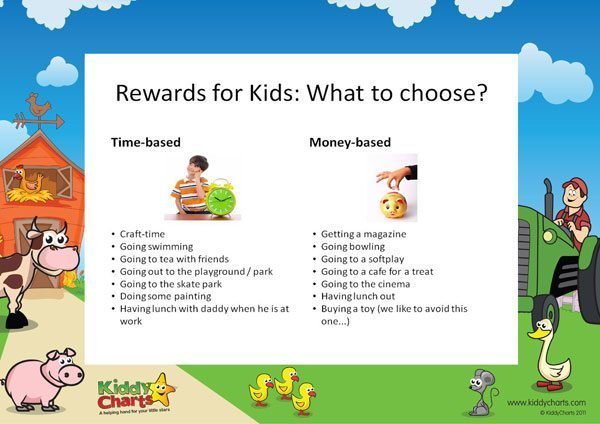 Rewards for kids Maybe all they want is time? KiddyCharts - child reward chart template