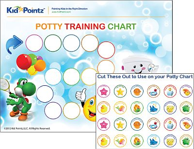 Potty Training Kids How to Potty Train Boys Kid Pointz