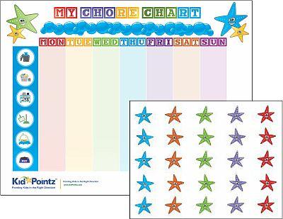 Children Charts \u2013 Children\u0027s Charts for Chores Kid Pointz