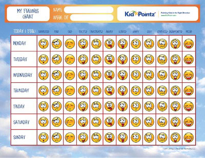 Behavior Charts - Reward System for Kids - Parenting Kid Pointz - Feeling Chart