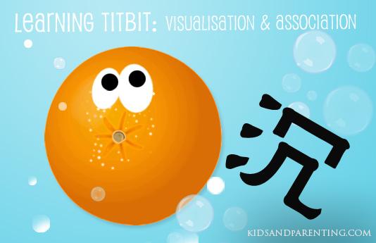 Visualisation and Association