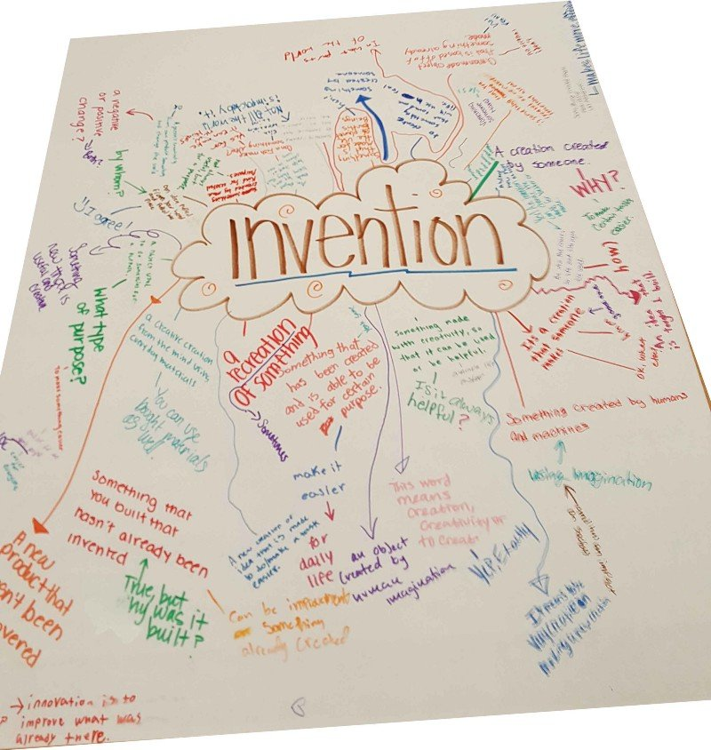 Invention Literacy beanz