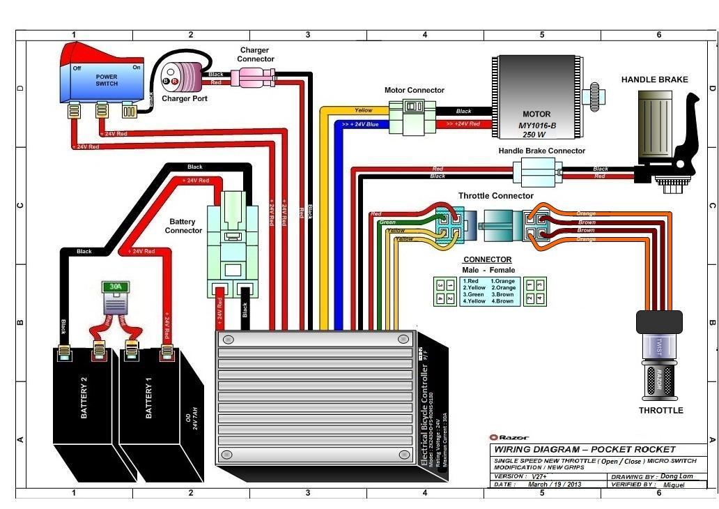 Razor Pr200 Wiring Diagram Download Wiring Diagram