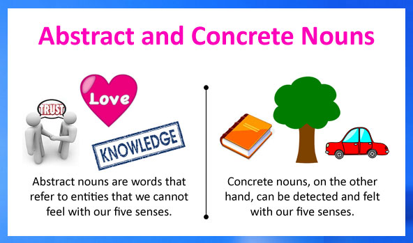 concrete vs abstract nouns