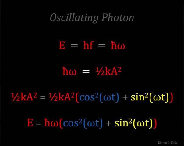 Oscillating Photon - 004