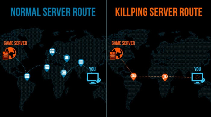 How To Get Low Latency In Online Games - Kill Ping