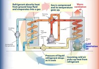 What Are Heat Pumps? | Kilowatt