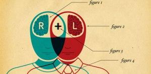 Website Right Brain Plus Left Brain Heads