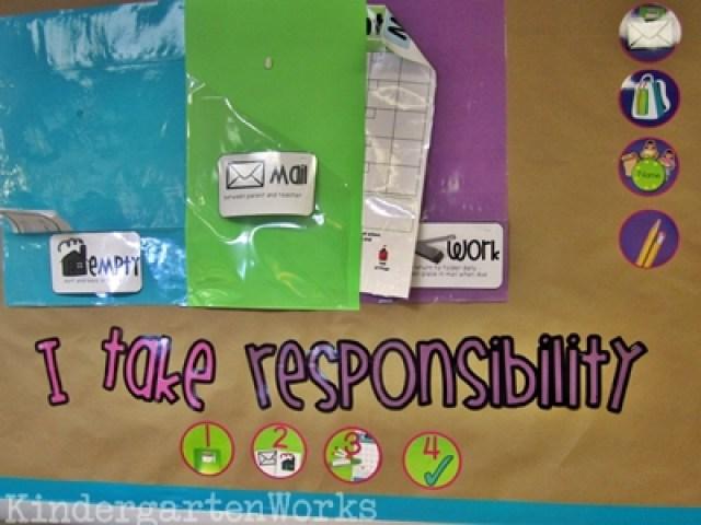 KindergartenWorks: classroom procedures - pictures in circles {printable}