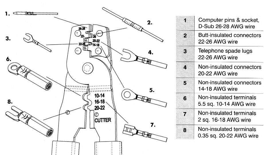 spring auto wiring connectors