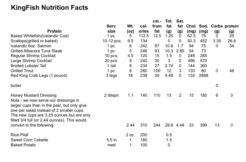 Nutritional Information KingFish Restaurants