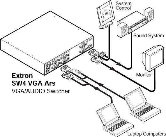 component to vga pin diagram