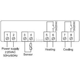 gem e2 wiring diagrams