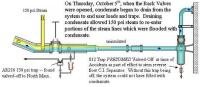Steam Accidents & Investigations