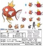 When Does Magikarp Evolve Pokemon