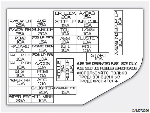 2011 kia sportage fuse box diagram