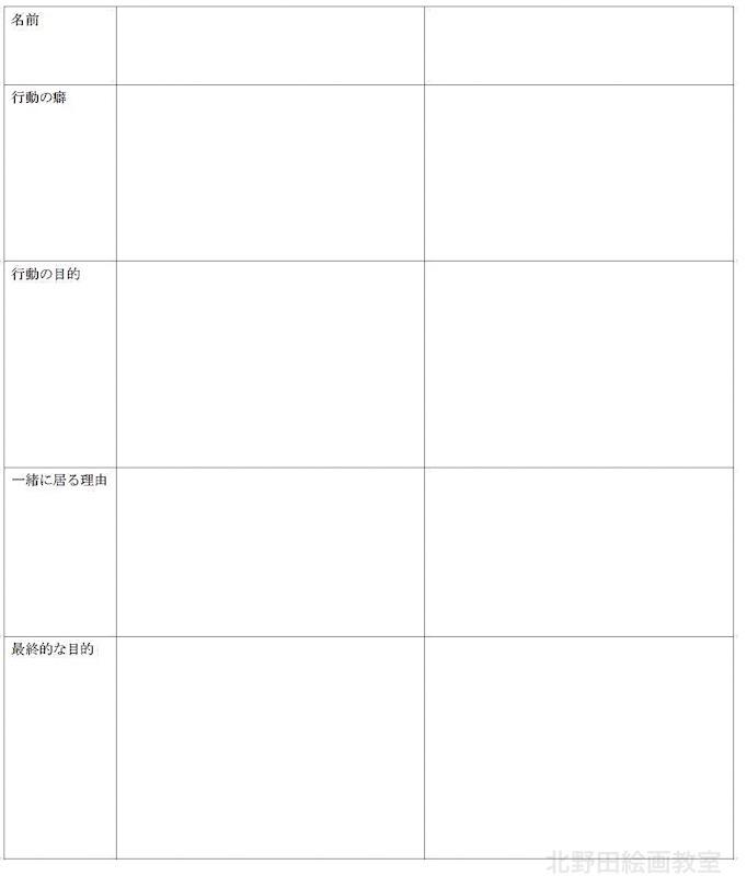 ストーリー・キャラクター設定用紙
