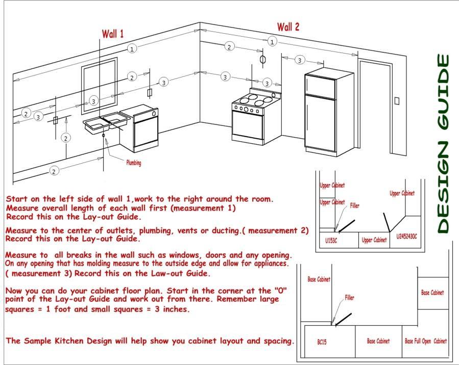 Do It Yourself Kitchen Cabinets Installation Kitchen
