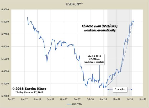The Mystery of Gold and the Chinese Yuan Kitco News