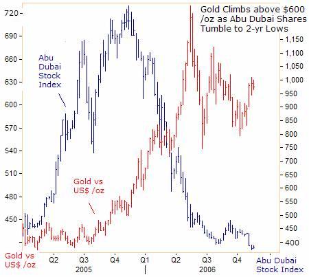 kitco gold 24 hours chart - Heartimpulsar