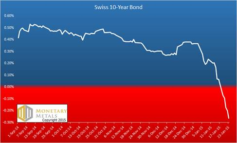 The Swiss Franc Will Collapse Kitco Commentary