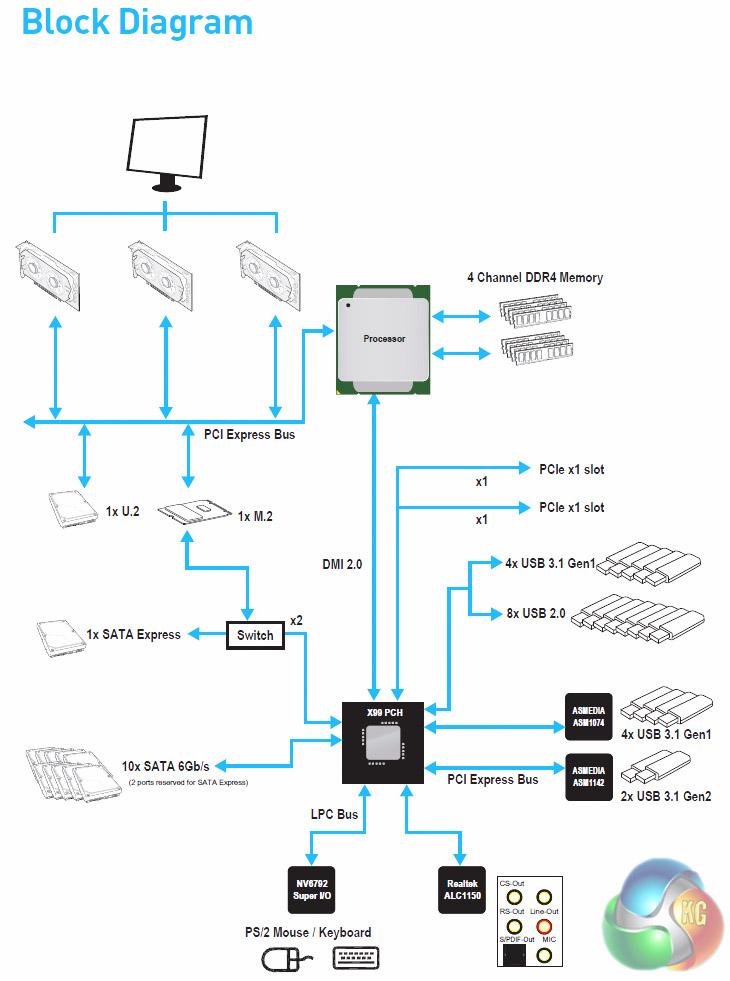 Usb Wiring Diagram Motherboard Wiring Diagram