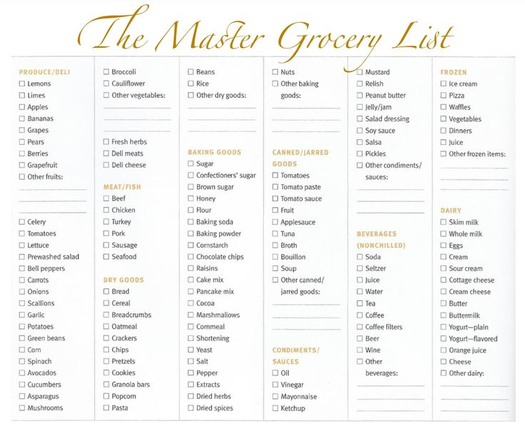 28 Free Printable Grocery List Templates KittyBabyLove