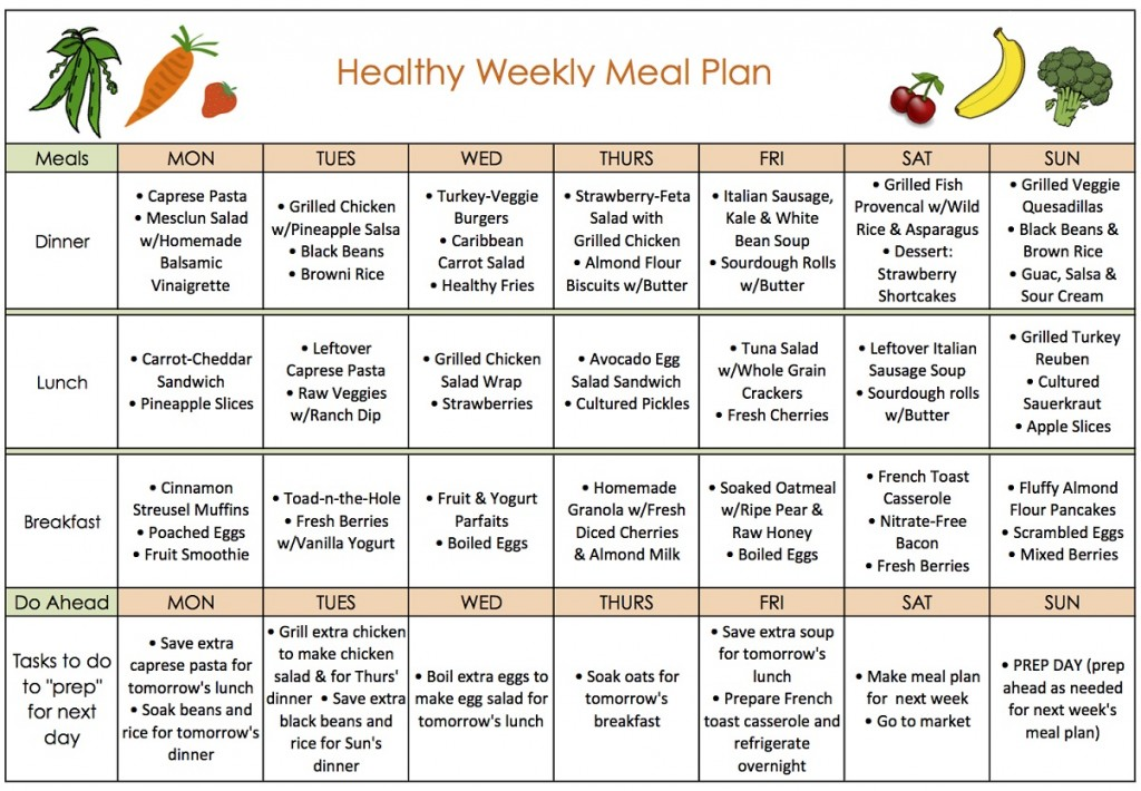 45+ Printable Weekly Meal Planner Templates Kitty Baby Love - basic meal planner