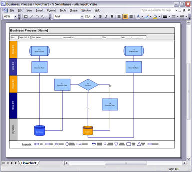 Business Process Design Templates \u2013 MS Word, Excel + Visio - flowchart templates for word