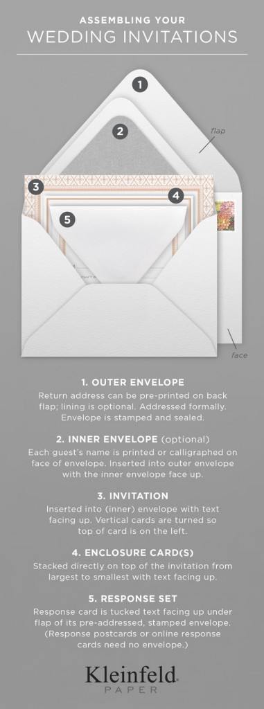 How to Assemble Your Wedding Invitations - wedding response postcards