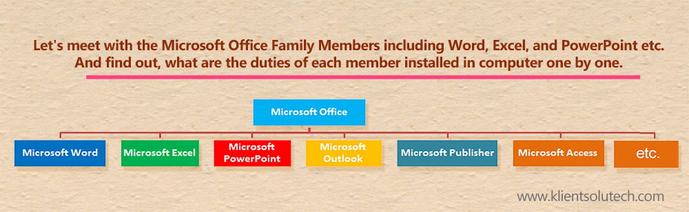 List of Top 6 Microsoft Office Applications with Uses - KLIENT SOLUTECH - degrees in microsoft word